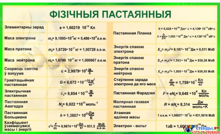 Стенд Фiзiчныя пастаянныя для кабинета физики на белорусском языке в золотисто-зеленых тонах 1500*900мм