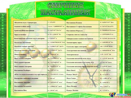 Стенд Фiзiчныя пастаянныя на белорусском языке в зелёных тонах 1000*750мм