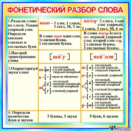 Стенд Фонетический разбор слова в бирюзовых тонах 550*550 мм