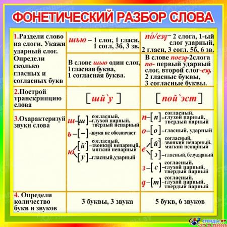 Стенд Фонетический разбор слова в кабинет русского языка 550*550 мм