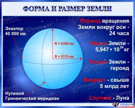 Стенд Форма и размер Земли 1000*800 мм