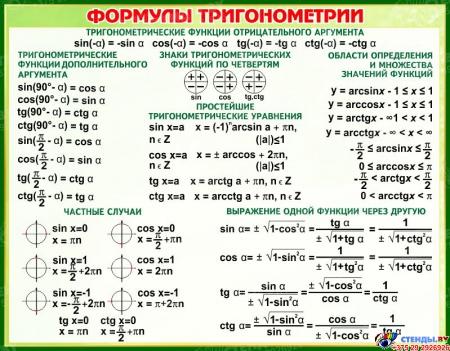 Стенд Формулы тригонометрии в зелёных тонах  830*650 мм