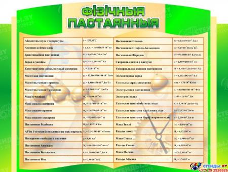 Стенд ФІЗІЧНЫЯ ПАСТАЯННЫЯ на белорусском языке в зелёных тонах 1000*760мм