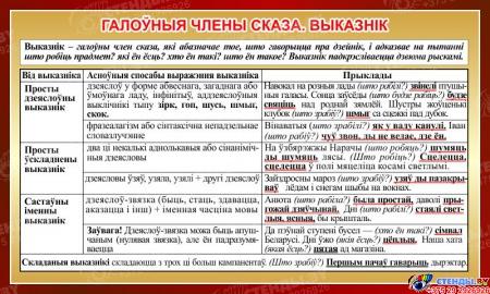 Стенд Галоўныя члены сказа. Выказнiк на белорусском языке в золотисто-коричневых тонах 1000*600 мм