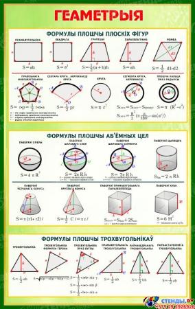Стенд Геаметрыя в золотисто-зелёных тонах на белорусском языке 530*840 мм