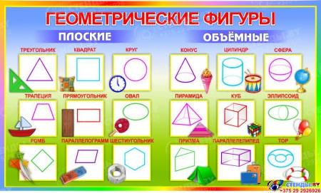 Стенд Геометрические фигуры для начальной школы в стиле Радуга 1190*720мм