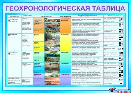 Стенд Геохронологическая таблица в голубых тонах 1200*850мм