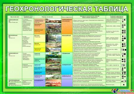 Стенд Геохронологическая таблица в зеленых тонах 1200*850мм