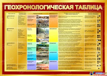 Стенд Геохронологическая таблица в золото-бордовых тонах 1200*850мм