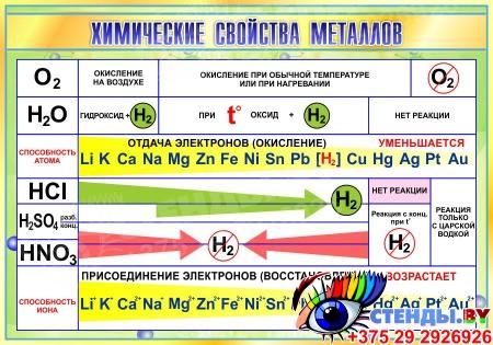 Стенд Химические свойства металлов в золотисто-зелёных тонах 1000*700мм