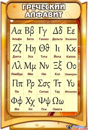Стенд в кабинет Математики Математика - царица наук с греческим алфавитом 2190*970мм Изображение #3