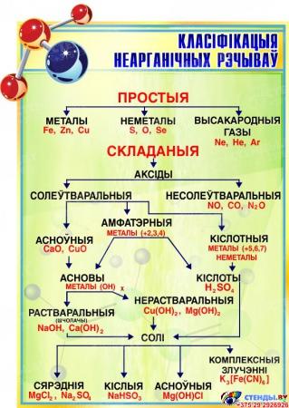 Стенд Класiфiкацыя неарганiчных рэчываў для кабинета химии в золотисто-зеленых тонах на белорусском языке 580*830мм