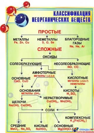Стенд Классификация неорганических веществ для кабинета химии в золотисто-зеленых тонах 580*830мм