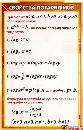 Стенд Математика вокруг нас с таблицей квадратов натуральных чисел в коричневых тонах 1800*955мм Изображение #2