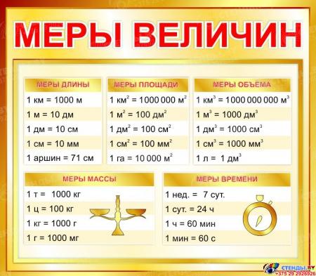 Стенд Цифры для начальной школы в золотистых тонах 400*350мм Изображение #1