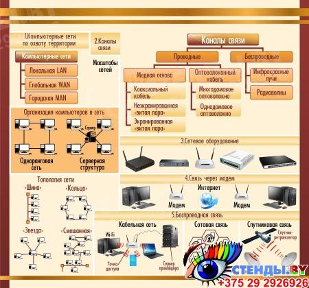 Стенд Компьютерные сети и каналы связи в золотисто-коричневых тонах для кабинета информатики 1500*1400мм