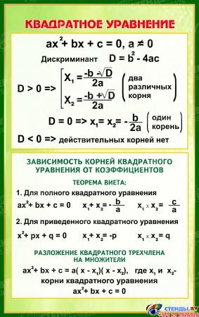 Стенд Квадратное уравнение в золотисто-зелёных тонах  530*840 мм