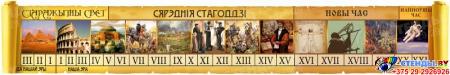 Стенд Лента времени в виде старинного свитка в золотистых тонах на белорусском языке 2070*340мм