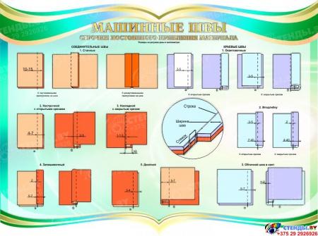 Стенд Машинные швы для  кабинета трудового обучения в бирюзовых  тонах 1150*840мм