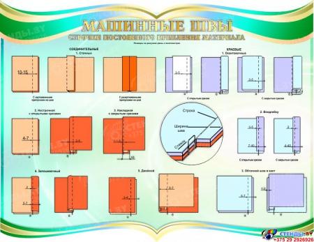 Стенд Машинные швы для  кабинета трудового обучения в бирюзовых тонах 900*700мм