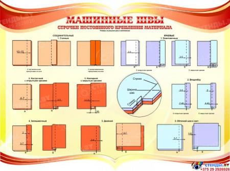 Стенд Машинные швы для  кабинета трудового обучения в золотисто-красных тонах 1150*840мм