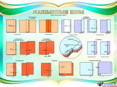 Стенд Машынныя швы для  кабинета трудового обучения на белорусском языке 1150*840мм