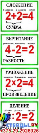 Стенд Математика в зеленых тонах 900х900мм Изображение #3