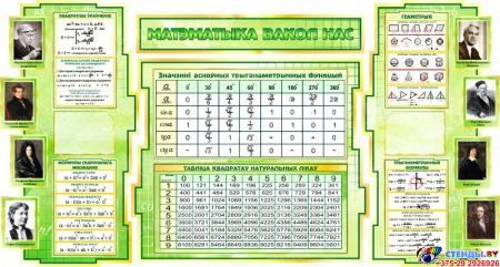 Стенд  Матэматыка вакол нас с формулами в кабинет Математики  1800*995мм