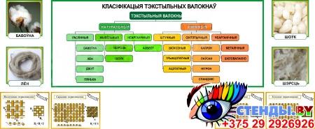 Стенд Матэрыялазнаўства для кабинета трудового обучения на белорусском языке 770*900мм Изображение #3