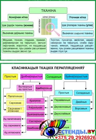 Стенд Матэрыялазнаўства для кабинета трудового обучения на белорусском языке 770*900мм Изображение #1
