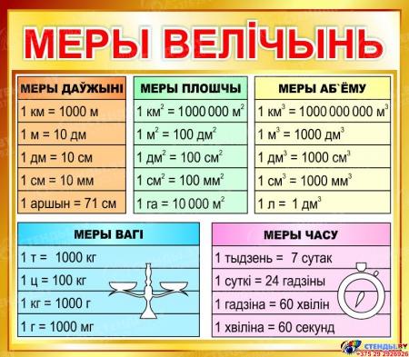 Стенд Меры велічынь в золотистых тонах для начальной школы 400*350мм