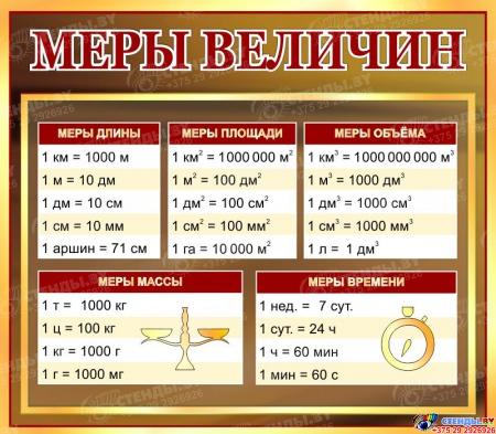 Стенд Меры величин для начальной школы в коричнево-бордовых тонах 400*350 мм