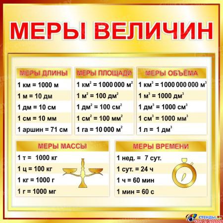 Стенд Меры величин  для начальной школы в золотистых тонах 550*550мм
