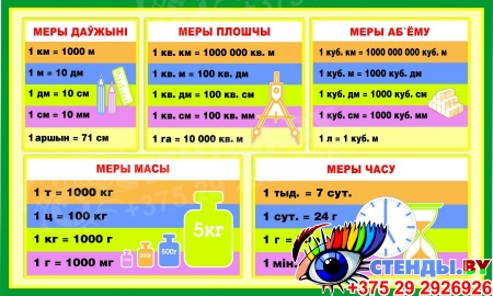 Стенд Меры величынь на белорусском языке для начальной школы 700*420мм