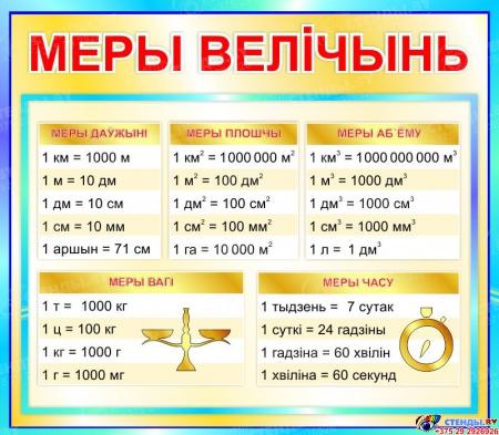 Стенд Меры велiчынь на белорусском языке для начальной школы в бирюзовых тонах 400*350мм