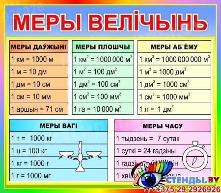 Стенд Меры велiчынь на белорусском языке для начальной школы в радужных тонах 400*350мм
