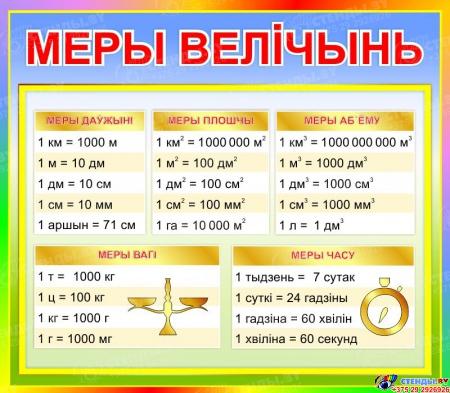 Стенд Меры велiчынь на белорусском языке для начальной школы в радужных тонах 400*350 мм