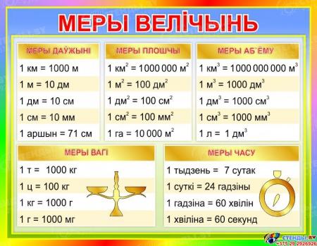 Стенд Меры велiчынь на белорусском языке для начальной школы в зелено-голубых тонах 900*700мм