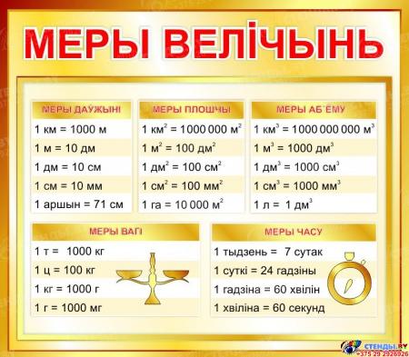 Стенд Меры велiчынь на белорусском языке для начальной школы в золотистых тонах  400*350мм