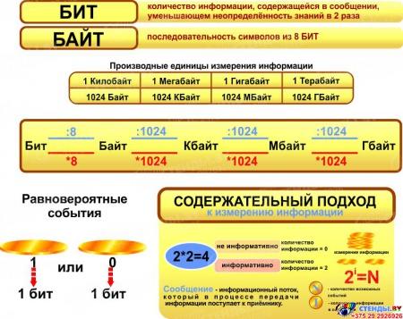 Композиция В мире информатики в кабинет информатики 2210*1150мм Изображение #5