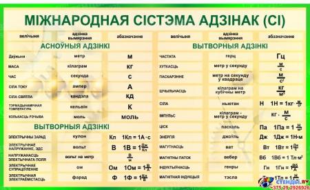 Стенд МІЖНАРОДНАЯ СІСТЭМА АДЗІНАК (СІ) на белорусском языке 1500*900мм
