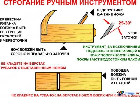 Стенд Строгание древесины в бирюзовых тонах 1150*860мм Изображение #3