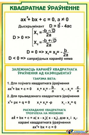 Стенд  Матэматыка вакол нас с формулами в кабинет Математики  1800*995мм Изображение #1