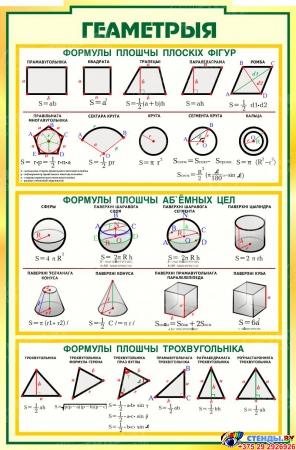 Стенд  Матэматыка вакол нас с формулами в кабинет Математики  1800*995мм Изображение #3