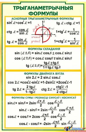 Стенд  Матэматыка вакол нас с формулами в кабинет Математики  1800*995мм Изображение #5