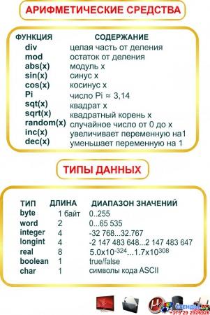 Стенд Язык програмирования Pascal для кабинета информатики в золотисто-зелёных тонах 1100*980мм Изображение #1