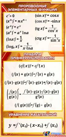 Стенд в кабинет Математики Математика вокруг нас с формулами 1800*955мм Изображение #1