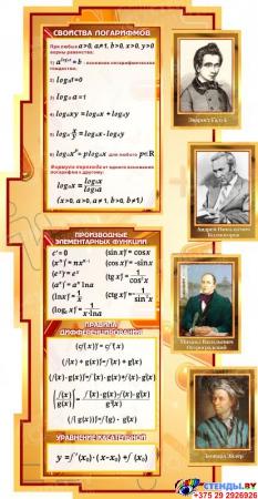 Стенд в кабинет Математики Математика вокруг нас с формулами 1800*955мм Изображение #7