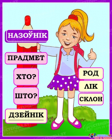 Стенд Назоўнiк для начальных классов на белорусском языке 420*520мм
