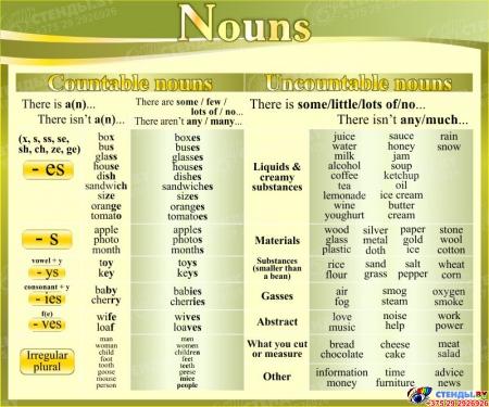 Стенд Nouns в кабинет английского языка в золотисто-оливковых тонах 600*500 мм